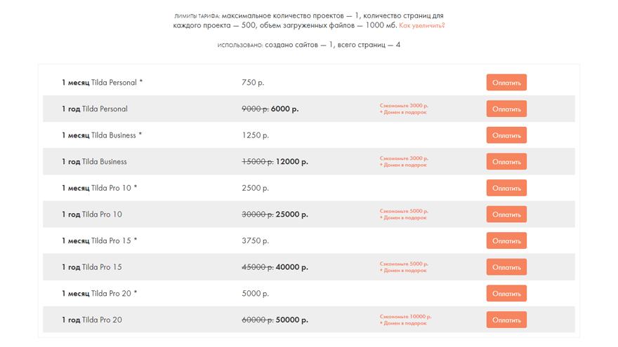 Дополнительные тарифы для разработчиков и веб-студий