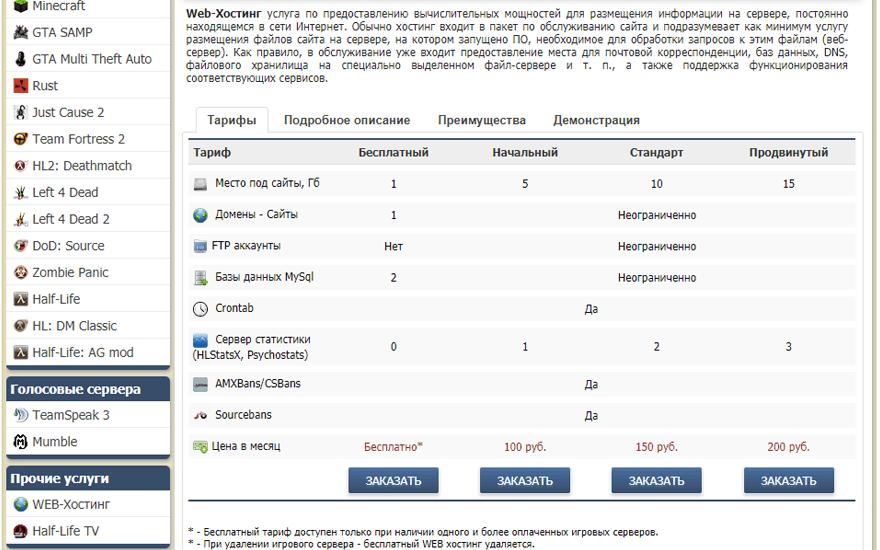 без регистрации домена