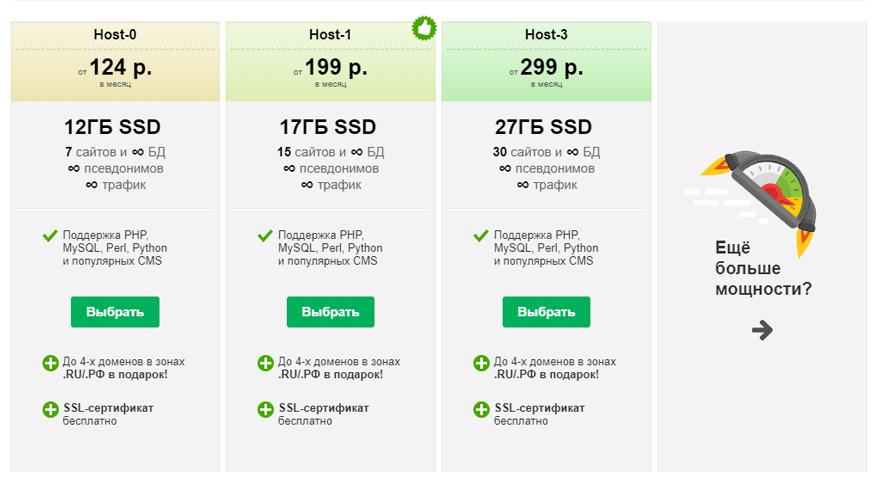 Выбор хостинга ssd https сертификат хостинг