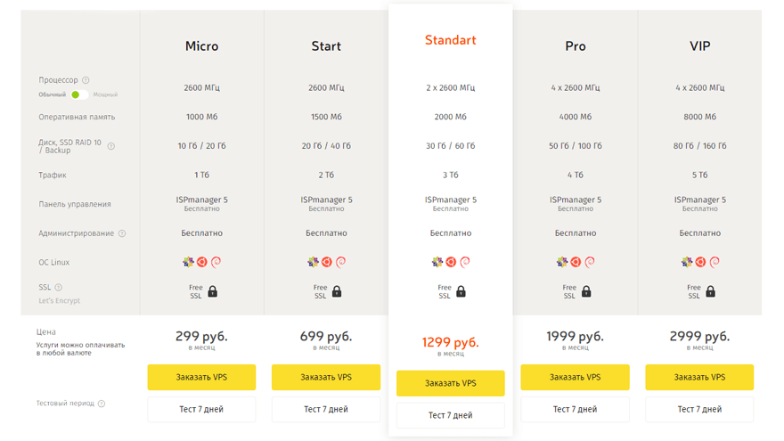 хостинг vps hosting