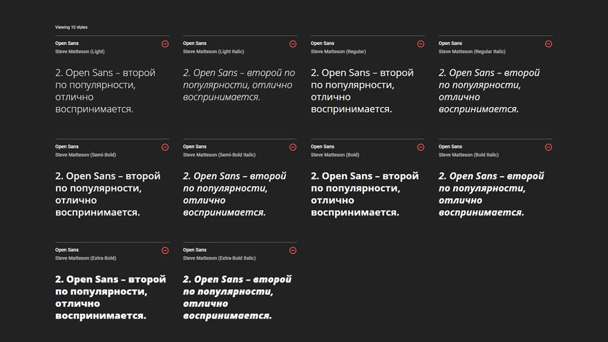 Бесплатный шрифт Open Sans