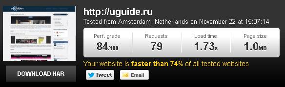Замер скорости сайта